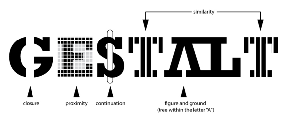 Illusions in design: how to take advantage of mind tricks | Gestalt what?
